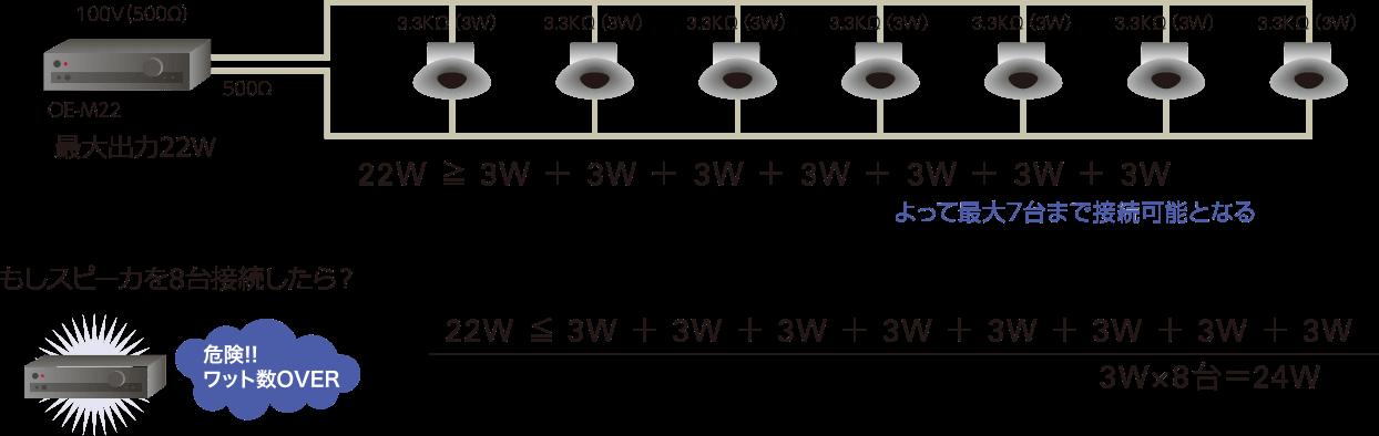 アンプ出力端子100V(500Ω) ロータリーポジション3.3KΩの場合